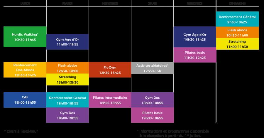 la-ligniere_habefast_web-horaires-ouverture_cours-collectifs-ete-2019-min